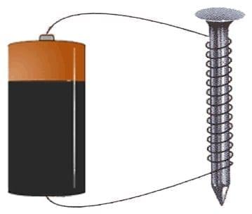ηλεκτρομαγνήτης