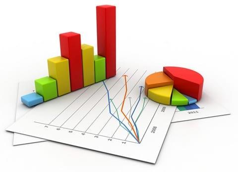 Στατιστικά